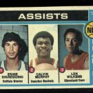 1974-75 Topps #149 NBA Assist Leaders