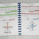 Aircraft Ground Service Directory Guide, General Aviation PLUS