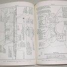1970 Cessna Service Information Summary Manual