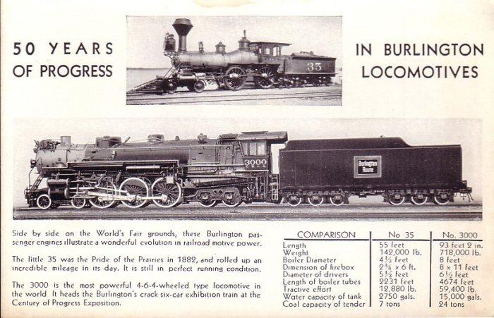 Burlington Locomotives Postcard Available on Mail Car of 1933 Century of Progress Exposition - 5107