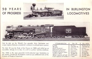 Burlington Locomotives Postcard Available on Mail Car of 1933 Century of Progress Exposition - 5107