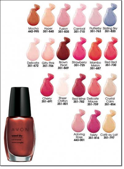 SPEED DRY Nail Enamel - Shimmers - Cherry(C)(S)