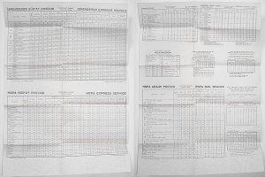 TURKISH MARITIME LINES - 1970-75 INTERNAL LINES PASSAGE FARES