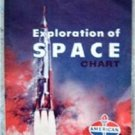 Vintage Exploration of Space Chart American Oil Company Advertising
