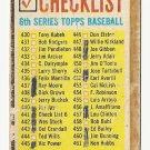1962 Topps baseball card #441 (B), 6th series checklist, Fair condition, marked