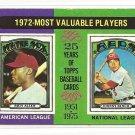 1975 Topps baseball card #1972 MVP's Rich Allen & Johnny Bench EX