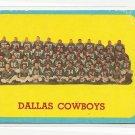 1963 Topps football card #84 Dallas Cowboys Team card VG/EX