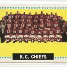1964 Topps football card #110 (B) Kansas City Chiefs team card EX