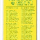 1967 Philadelphia (Philly) football card #198 (C) Checklist 2 EX - Unmarked
