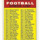 1968 Topps football card #219 2nd Series Checklist Unmarked NM