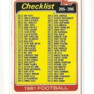1981 Topps football card #389 checklist - Unmarked VG/EX