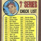 1968 Topps baseball card #518 7th Series checklist VG unmarked