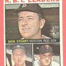 1964 Topps baseball card #12 RBI Leaders Dick Stuart, Al Kaline, Harmon Killebrew EX