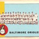1963 Topps baseball card #377 Baltimore Orioles Team card EX