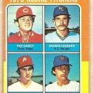 1975 Topps baseball card #615 (C) Pat Darcy Dennis Leonard Tom Underwood Hank Webb NM/M