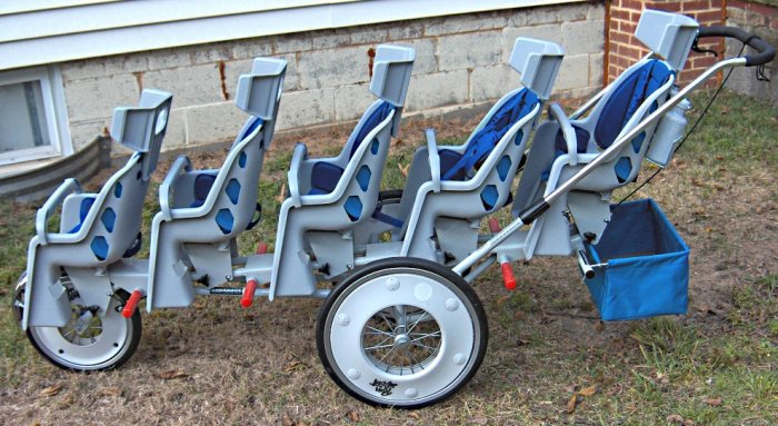 Quint Runabout Stroller Learn How Boat Builder Plan