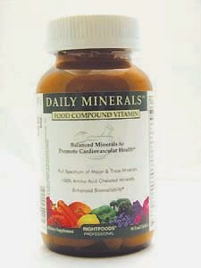 Daily Minerals 90 tabs