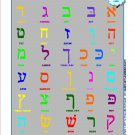 Hebrew Aleph Bet Chart