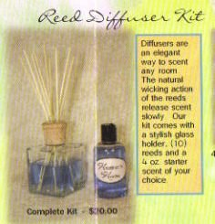 Baby Powder Reed Diffuser Kit