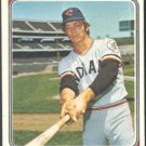 CLEVELAND INDIANS FRANK DUFFY 1974 TOPPS # 81 G/VG