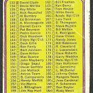 1974 TOPPS 2ND SERIES CHECKLIST # 263 F