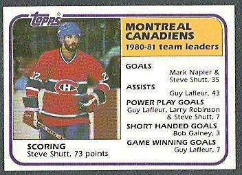 MONTREAL CANADIENS TEAM LDRS STEVE SHUTT 81/82 TOPPS # 56 NM