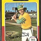 Oakland Athletics Ted Kubiak 1975 Topps Baseball Card 329 g/vg