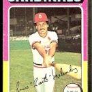 St Louis Cardinals Luis Melendez 1975 Topps Baseball Card 353 good