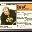 BOSTON BRUINS TEAM LEADERS RICK MIDDLETON 1981 OPC O PEE CHEE # 19 NR MT