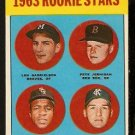 1963 TOPPS # 253 ROOKIE STARS RED SOX JERNIGAN BRAVES GABRIELSEN WHITE SOX ATHLETICS WOJCIK NM
