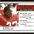 NEW ENGLAND PATRIOTS TEAM LEADER CARD TONY COLLINS 1983 TOPPS # 324
