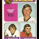 SCORING LEADERS BOSTON BRUINS BOBBY ORR PHIL ESPOSITO DETROIT RED WINGS MARCEL DIONNE 1975 TOPPS 210