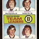 BOSTON BRUINS TEAM LEADERS BOBBY ORR PHIL ESPOSITO 1975 TOPPS # 314