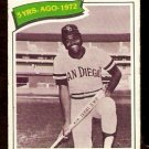 SAN DIEGO PADRES NATE COLBERT TURN BACK THE CLOCK 1977 TOPPS # 433 VG