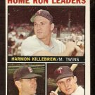 HOME RUN LDRS BOSTON RED SOX DICK STUART MINNESOTA TWINS HARMON KILLEBREW BOB ALLISON 1964 TOPPS #10