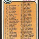 IST SERIES CHECKLIST 1973 TOPPS #54 partially marked good