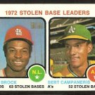 STOLEN BASE LDRS ST LOUIS CARDINALS LOU BROCK OAKLAND ATHLETICS BERT CAMPANERIS 1973 TOPPS # 64 VG