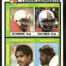NEW ENGLAND PATRIOTS TEAM LEADERS 1979 TOPPS # 76 VG