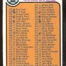 1973 TOPPS # 453 CHECKLIST CARDS 397-526 good partially marked
