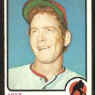 Cleveland Indians Mike Hedlund 1973 Topps Baseball Card #591 good