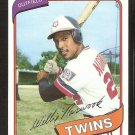Minnesota Twins Willie Norwood 1980 Topps Baseball Card #432 nr mt