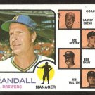 Milwaukee Brewers Del Crandall & Coaches 1973 Topps Baseball Card # 646 nr mt