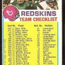 Washington Redskins Team Checklist unmarked 1973 Topps Football Card good