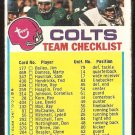 Baltimore Colts Team Checklist unmarked 1973 Topps Football Card good