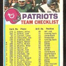 New England Patriots Team Checklist Unmarked 1973 Topps Football Card