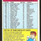 San Francisco 49ers Unmarked Team Checklist 1974 Topps Football Card vg