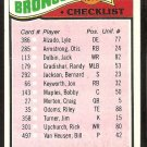 Denver Broncos Team Checklist unmarked 1977 Topps Football Card # 208 ex