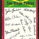 San Diego Padres Red Team Checklist Unmarked g/vg 1974 Topps Baseball Card