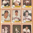 1981 Fleer Cleveland Indians Team Lot 22 Mike Hargrove Joe Charboneau Rc Toby Harrah Manning Diaz