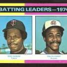 1975 Topps # 306 Batting Leaders Minnesota Twins Rod Carew Atlanta Braves Ralph Garr vg